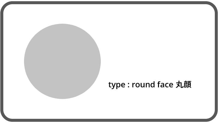 Round face image