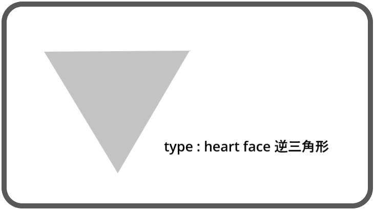 heart face image