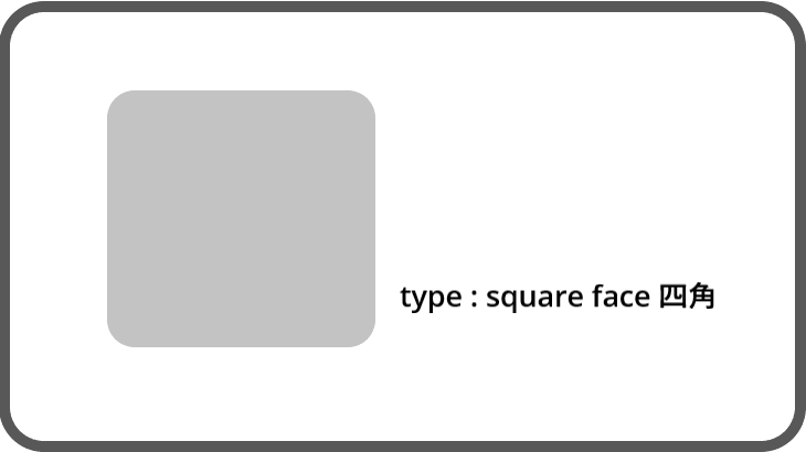 square face image